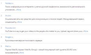 самые посещаемые сайты России