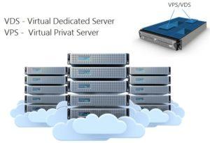 VDS соединение для сайта