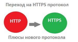 HTTPS протокол для моего блога