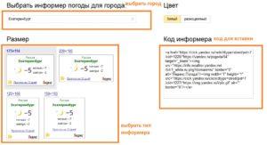 Настройка Яндекс погода для сайта