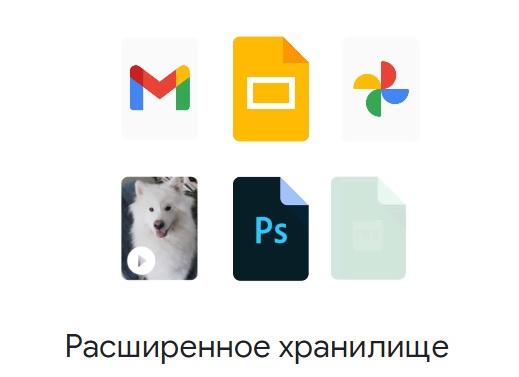 Google Диск облачное хранилище